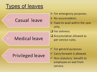 Types of Leave applicable to Central Government Employees
