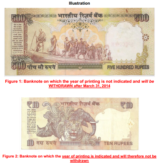Bank Notes issued prior to 2005