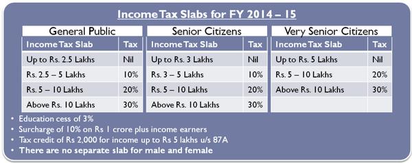 2015 tax return special c33bdogg 7
