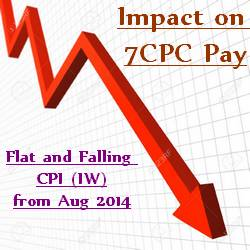 Impact of flat CPI on 7th pay commission Pay
