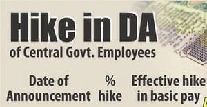 Cabinet approves DA from July 2015 for Central Government Employees
