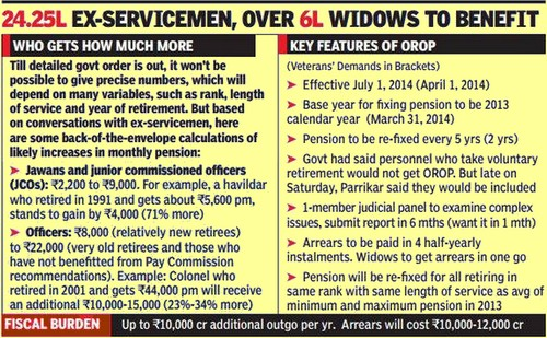 what will be the benefit out of one rank one pension