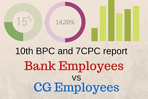 Comparison of pay central government employees and Bank employees