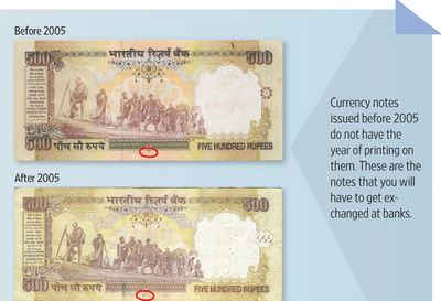 RBI extends time for changing pre-2005 currency notes