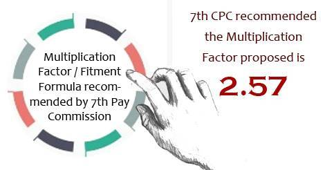 7th pay commission fitment formula