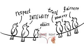 APAR of Employees - Integrity of employees