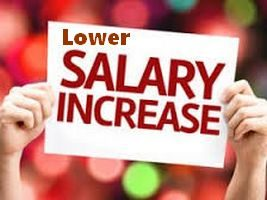 confederation perceives low salary increase out of 7th Pay Commission