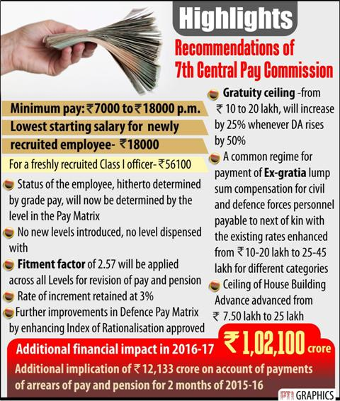 7th Pay Commission (2)