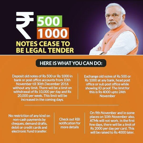 How to change existing existing 1000 and 500 rupee notes