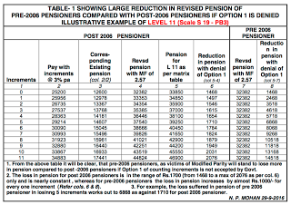 pension-revision-loss-table1