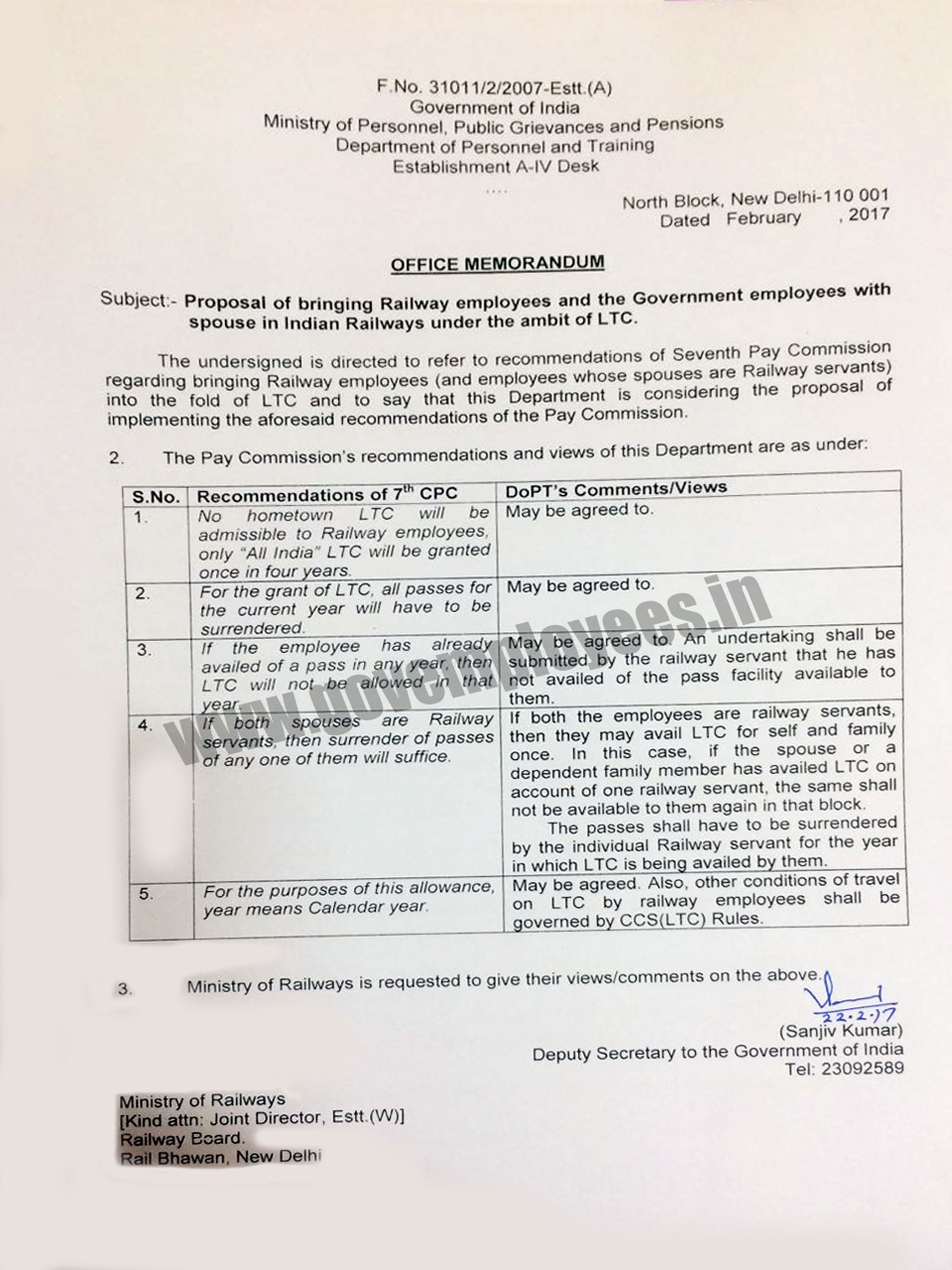 LTC for Railway Employees whose spouse working in Railways