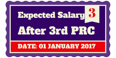 Fitment Benefit recommended for CPSE Employees - 3rd Pay