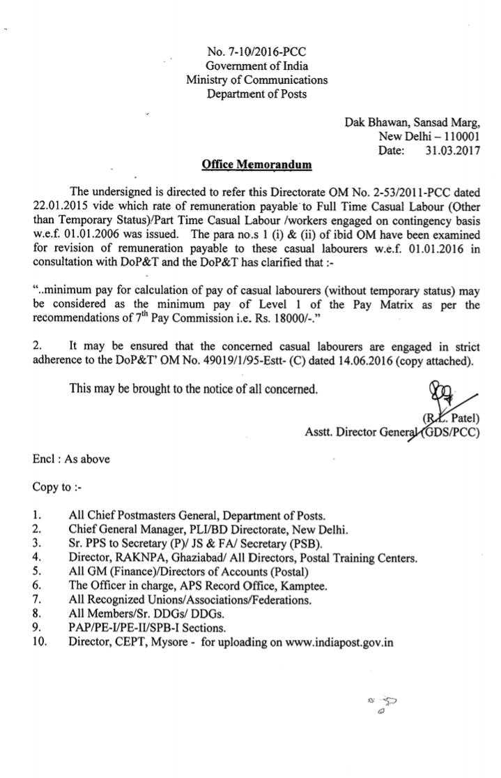 Minimum pay for Calculation of pay of casual labourers